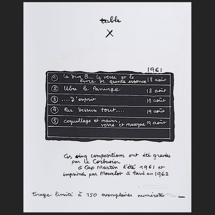 Le Corbusier | Portfolio Panurge list of plates | art-LC