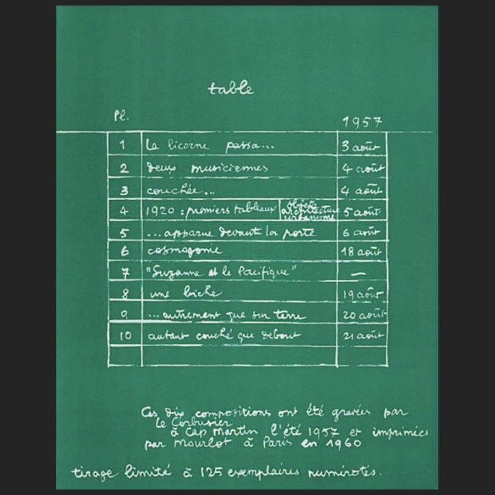 Le Corbusier | Portfolio Petite Confidences list of plates | art-LC